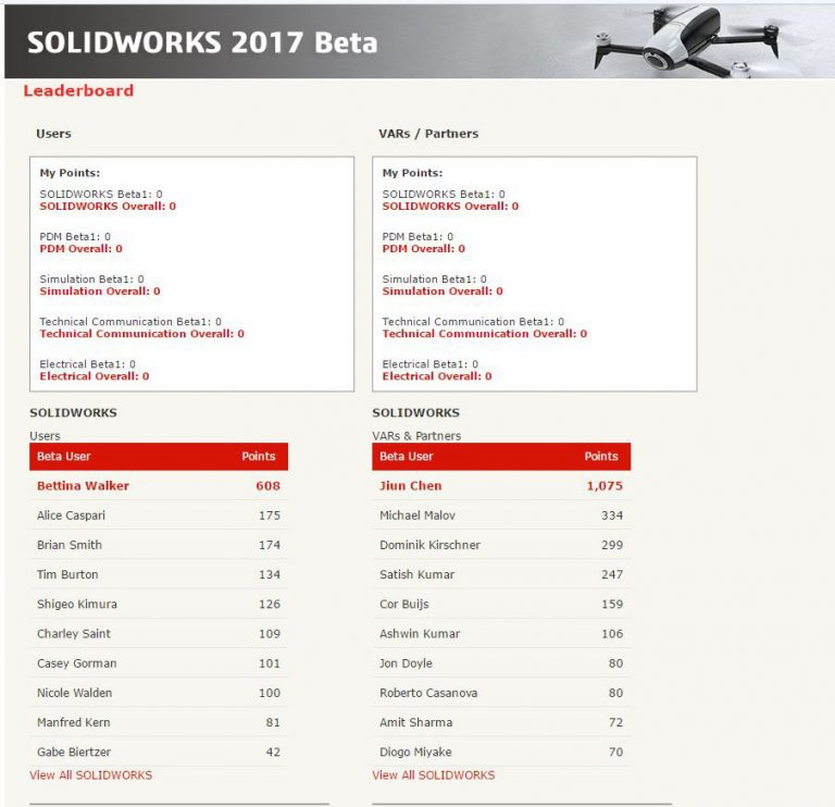 solidworks beta leaderboard