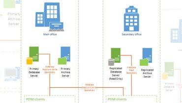 Databasereplikering med SOLIDWORKS PDM