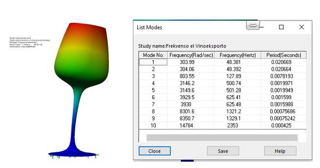 frekvens for å knuse glass solidworks simulation 07
