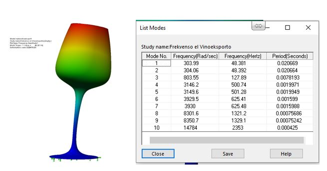 frekvens for å knuse glass solidworks simulation 07
